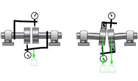 従来の技術と比較したレーザーの利点